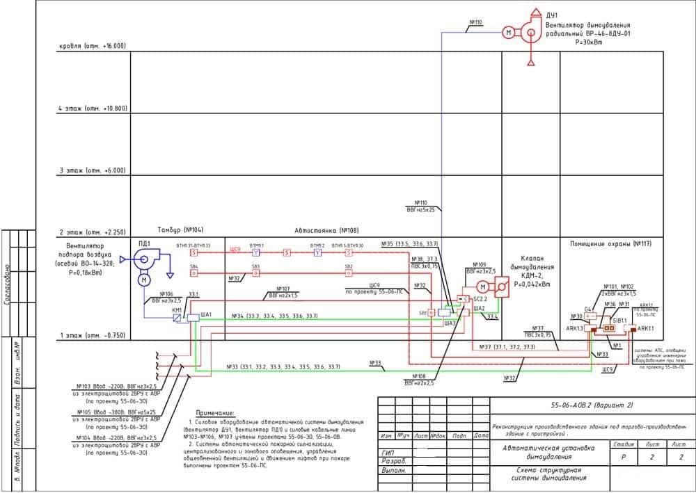 Рисунок 1: Проект автоматизации дымоудаления
