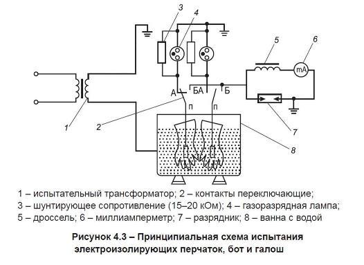 Как выглядит схема испытания диэлектрических перчаток наглядно