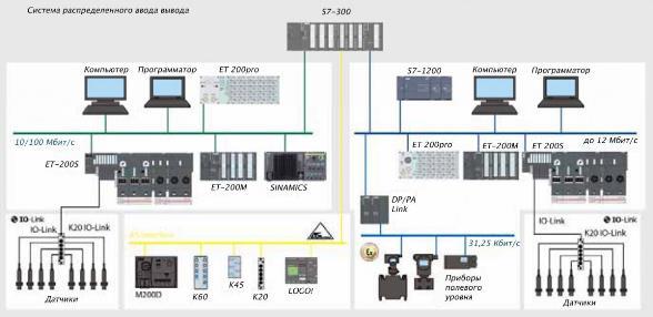 схема подключения контролера к