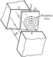 схема вихревые токи
