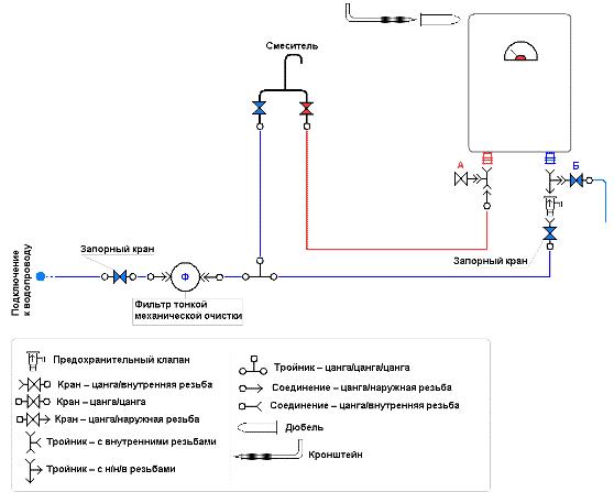 Схема подключения горизонтального водонагревателя