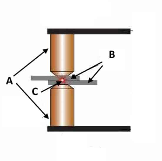 Иллюстрация процесса точечной сварки