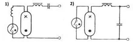 Индуктивно-емкостная (1) и индуктивная реализация (2)
