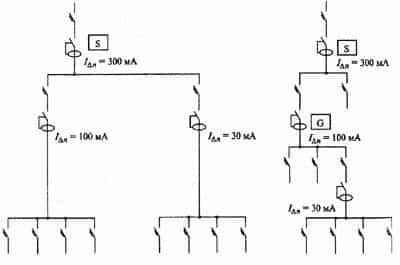 Схема: установка УЗО с учетом тока утечки