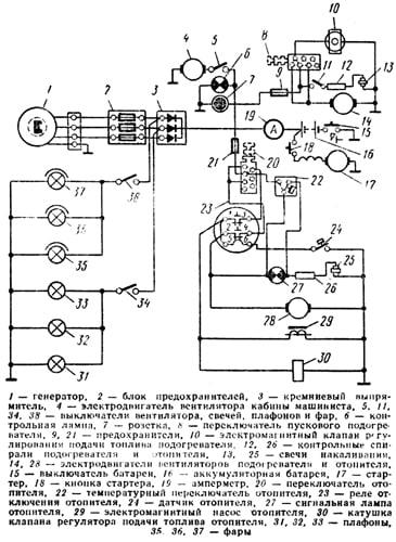 описание схемы отвода, амперметра и лампы