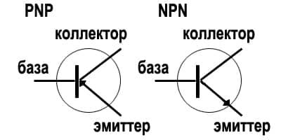 разница между триодами