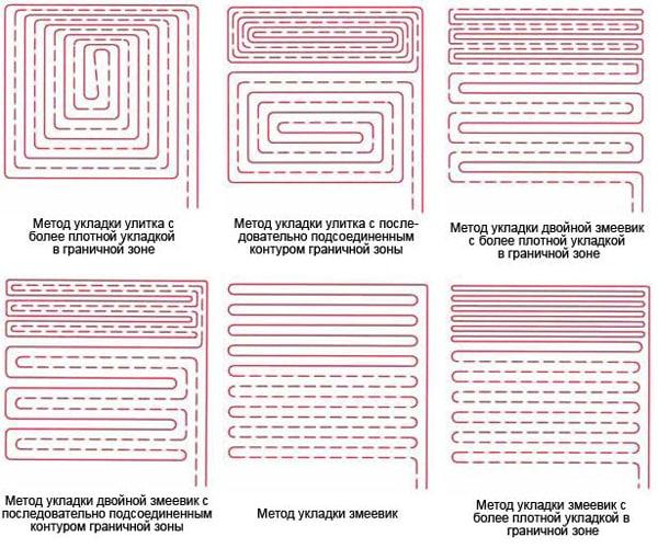 Схема укладки теплых водяных полов