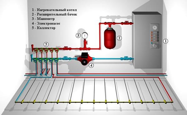 схема системы водяного пола