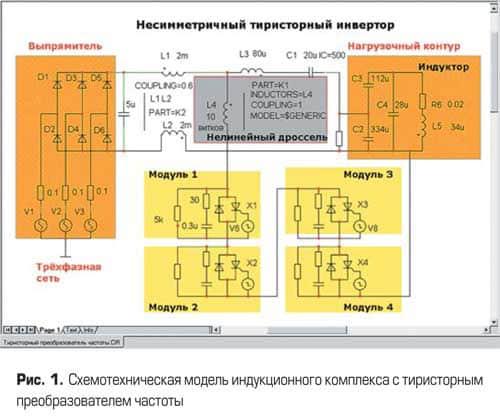 Схема тиристорного уравнителя