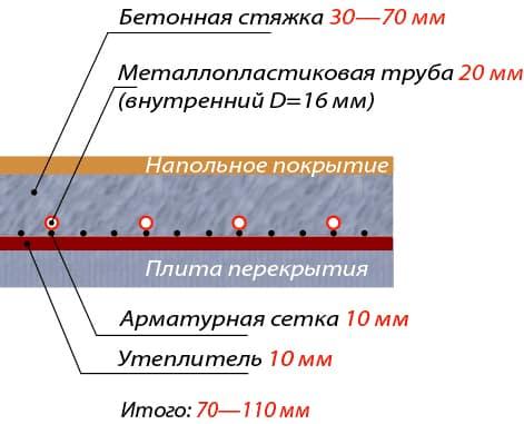 устройство водяной системы