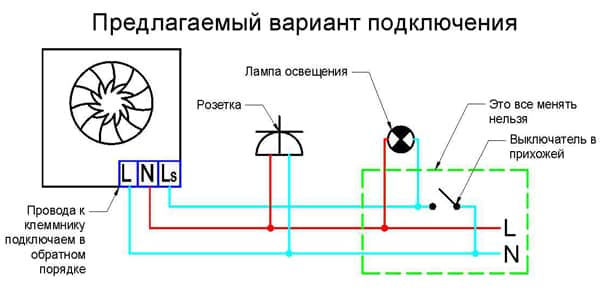схема подключения модели с