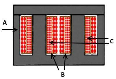 Конструктивные особенности бронестержневого импульсного трансформатора