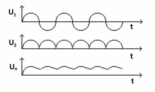 Диаграмма прибора балансного типа