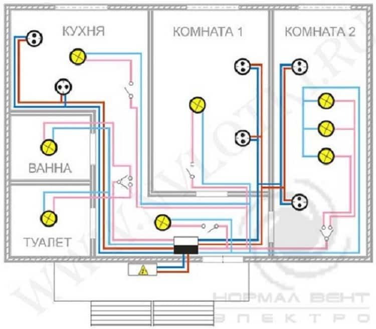 Пример размещения точек подключения в квартире