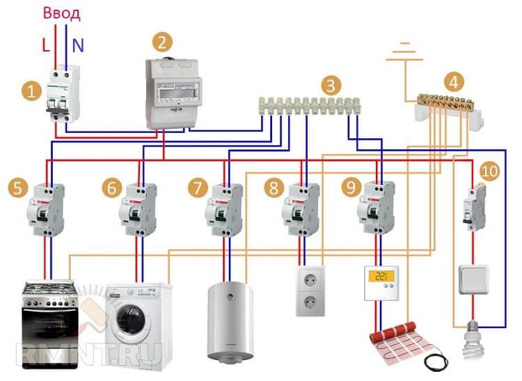 Пример схемы электрощитка