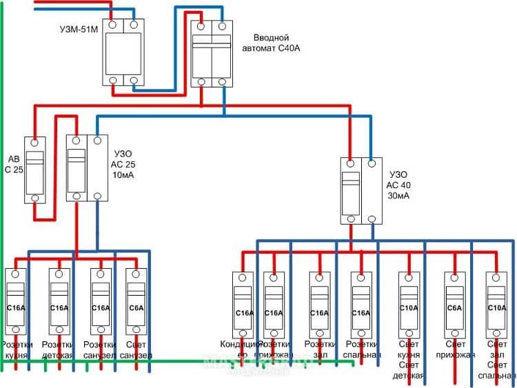 Пример схемы электроснабжения для трехкомнатной квартиры