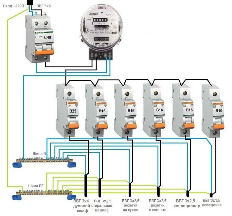 Схема электроснабжения однокомнатной квартиры