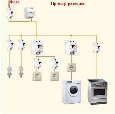 Схема: Варианты разводки в квартире