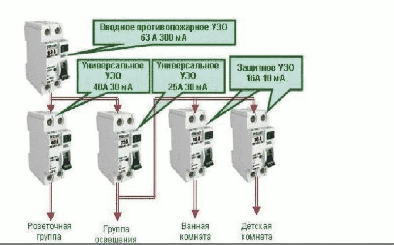 Подключение УЗО в разветвленной однофазной двухпроводной системе