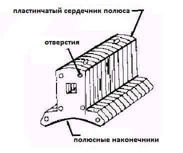 Полюса двигателя постоянного тока