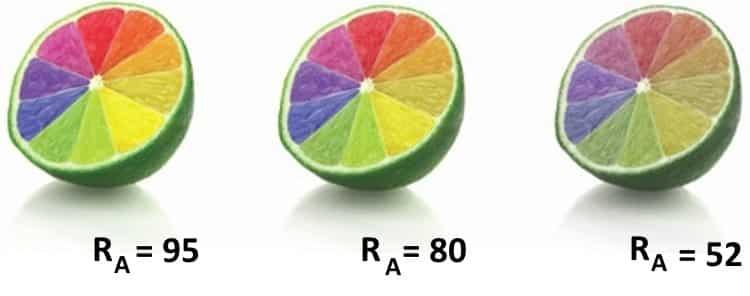 Пример визуализации с различными коэффициентами цветопередачи