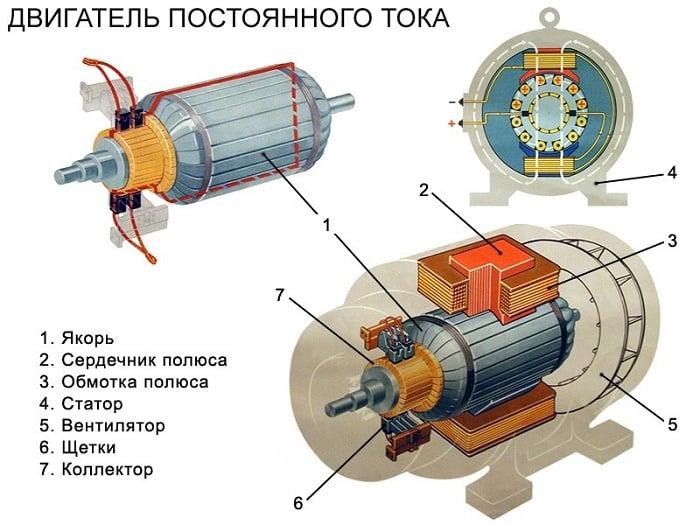 Схема электромотора с многообмоточным якорем