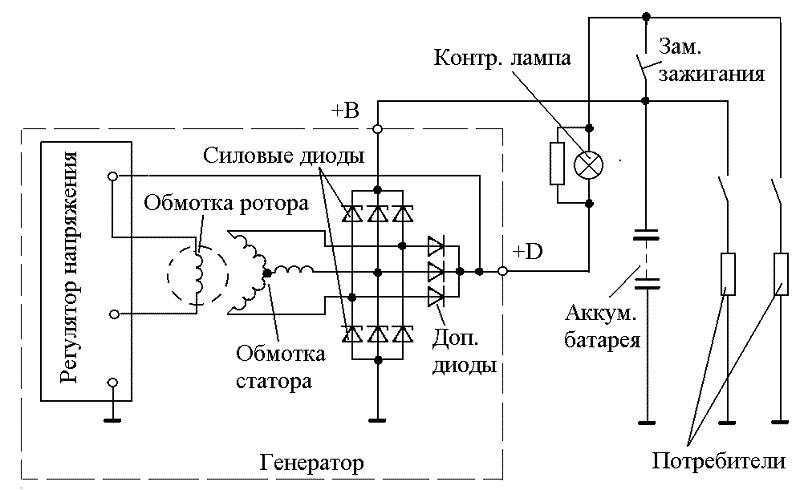 Схема подключения генератора к бортовой сети авто