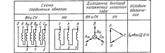 Схема соединений обмоток трансформатора