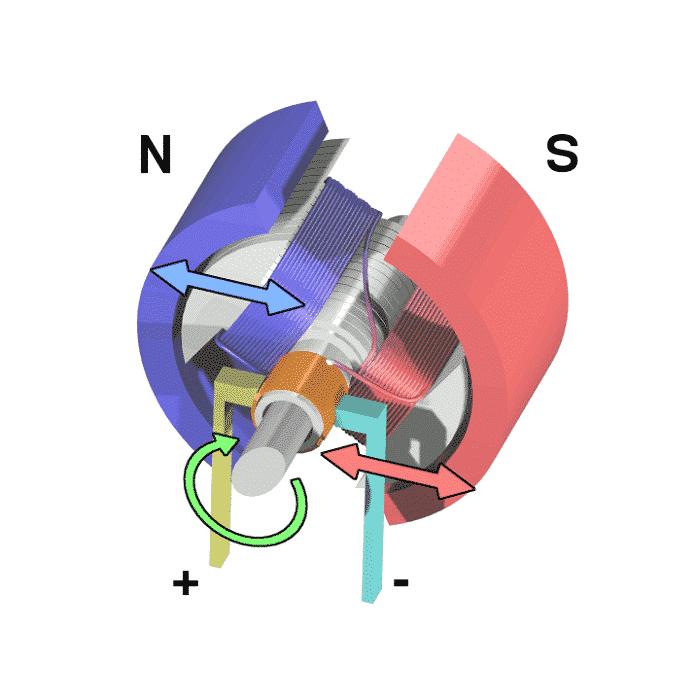 Схематическое изображение простейшего ДПТ
