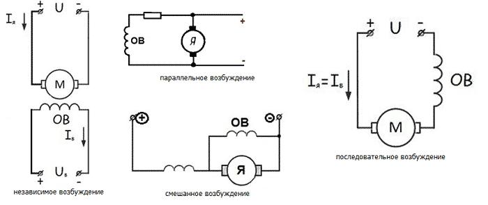 Схемы подключения обмоток статора
