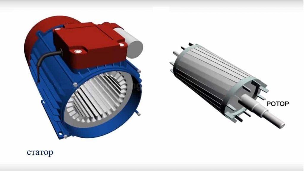 Конструкция однофазного асинхронного электродвигателя