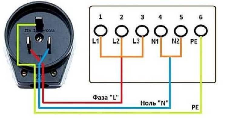 однофазная схема подключения электрической плиты
