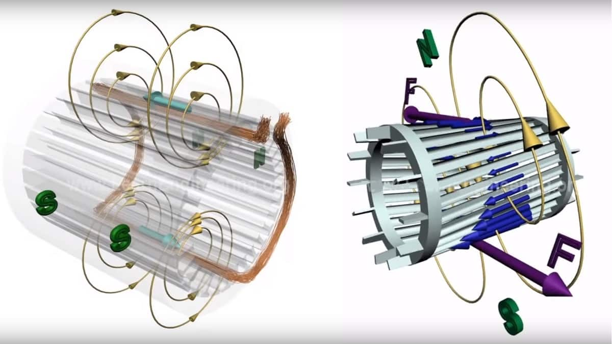 Получение ЭДС в роторе