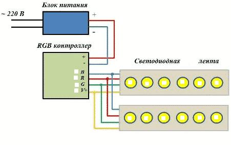 Схема параллельного включения для многоцветных лент