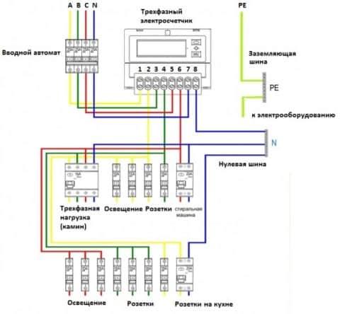 Схема подключения трехфазного счетчика