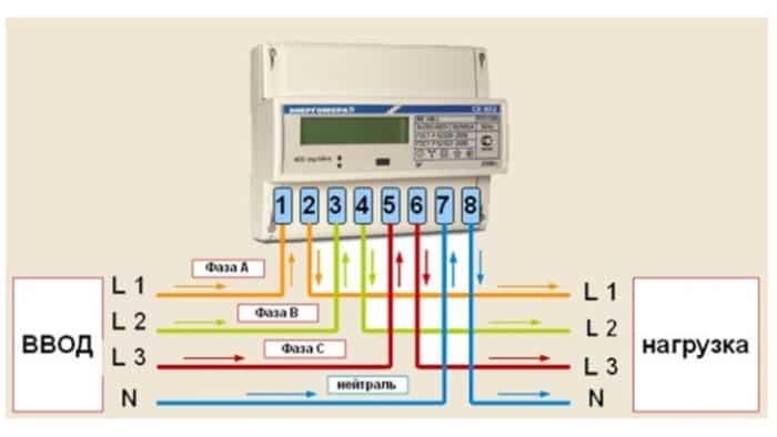 Схема подключения трёхфазного счётчика