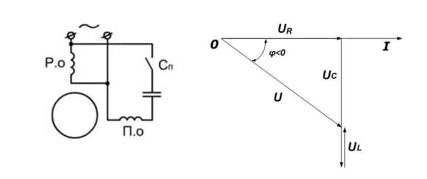 Схема с конденсаторным пуском