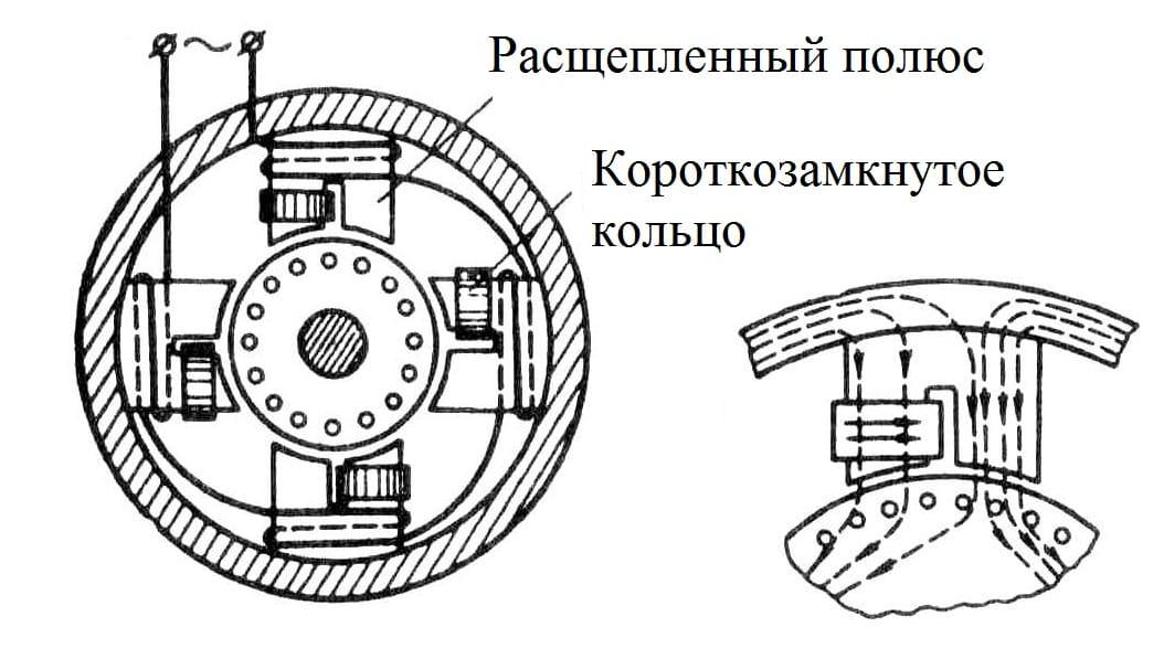 Схема с расщепленными полюсами