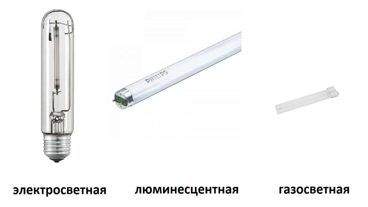 Типы газоразрядных ламп