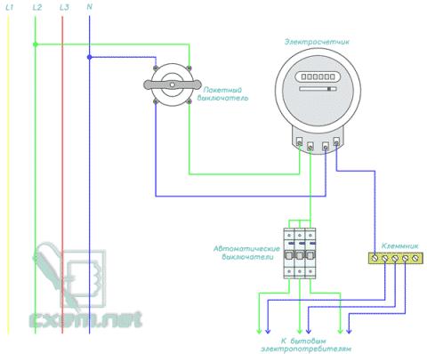 установка счетчиков электроэнергии