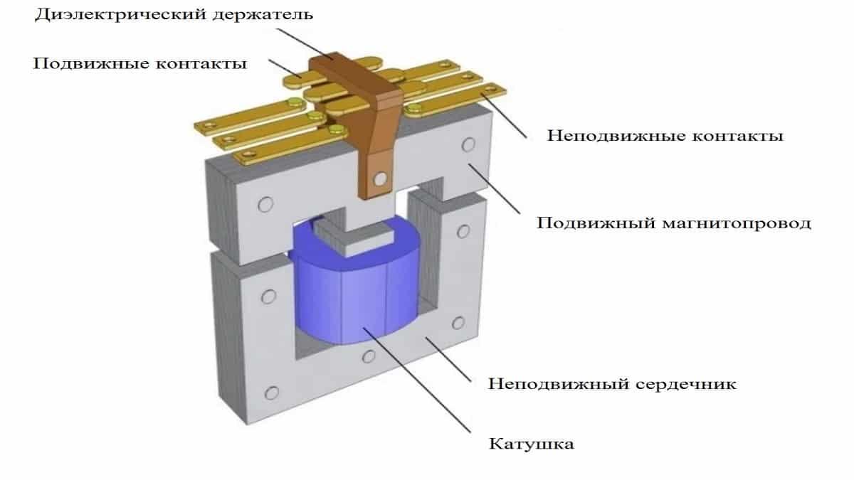 Устройство электромагнитного пускателя