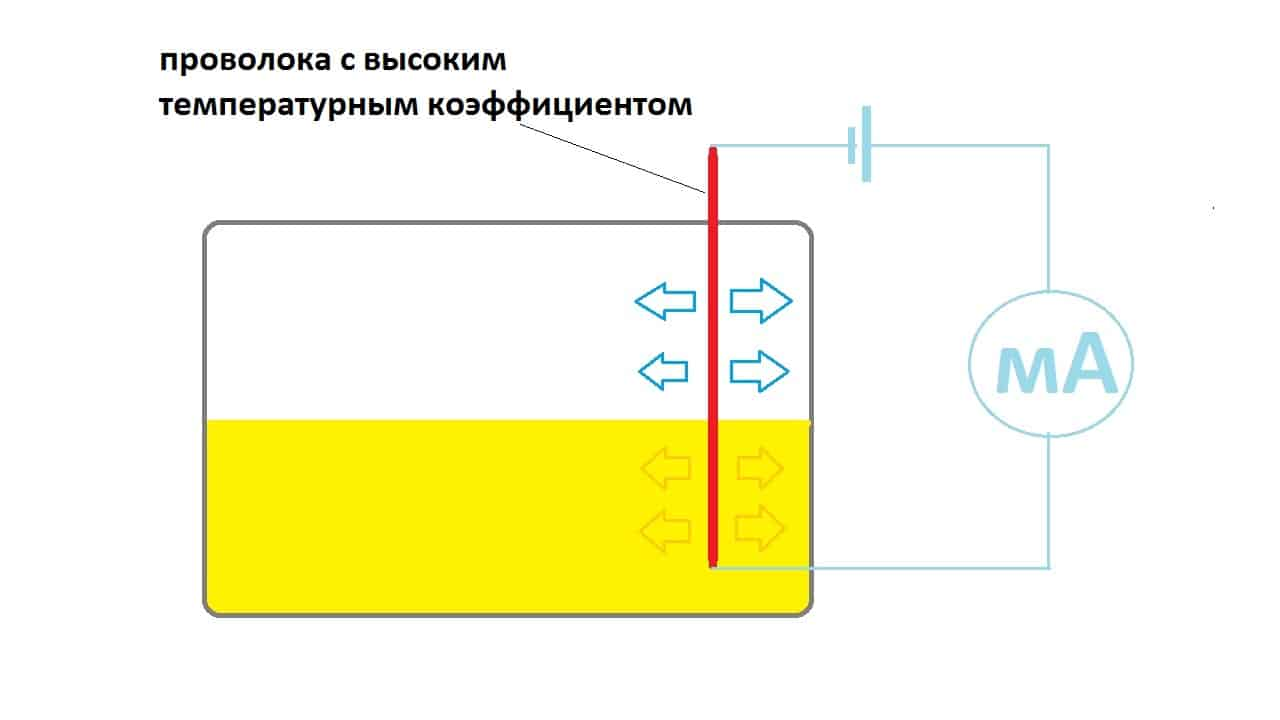 Электротермический датчик