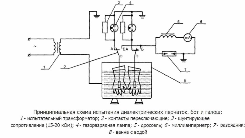 Схема испытания диэлектрических перчаток