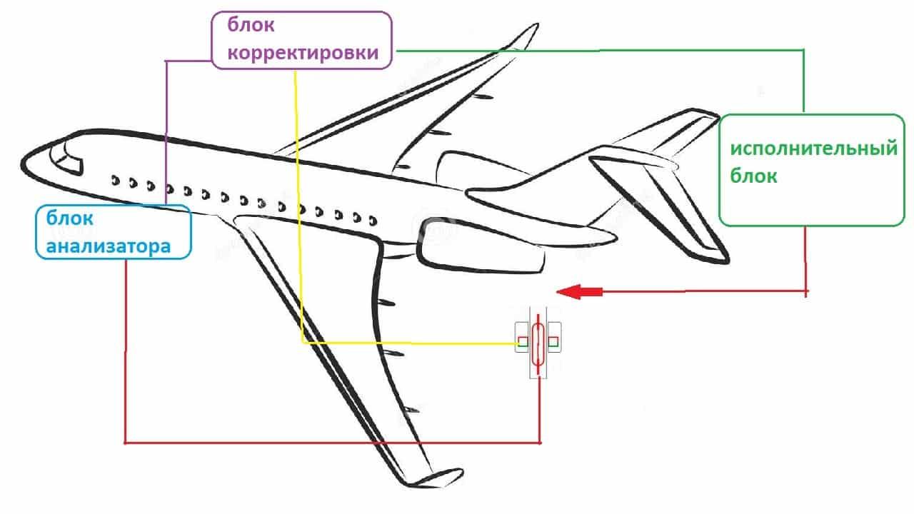 Схема подключения авиационного датчика