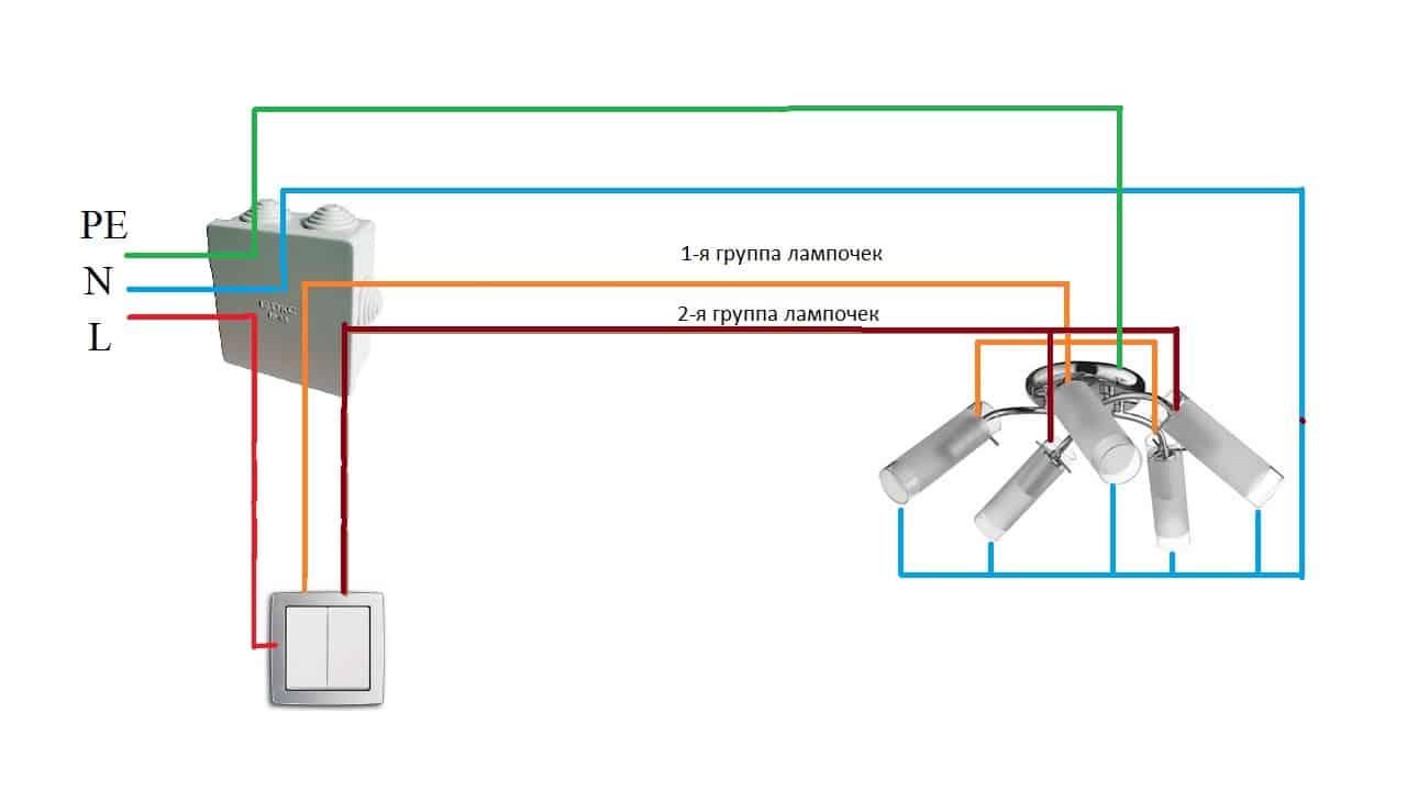 Схема подключения люстры к двухклавишному выключателю
