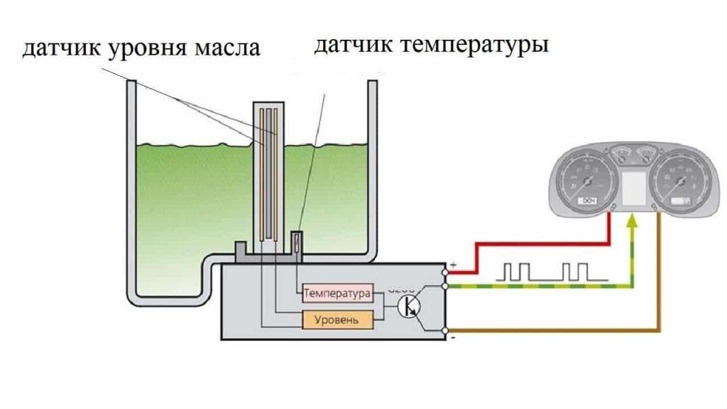 Схема подключения теплового датчика