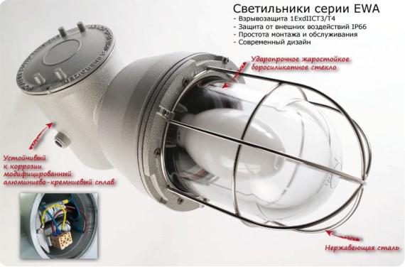 исполнение взрывозащищенного светильника