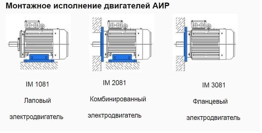 Способ монтажа электродвигателя АИР