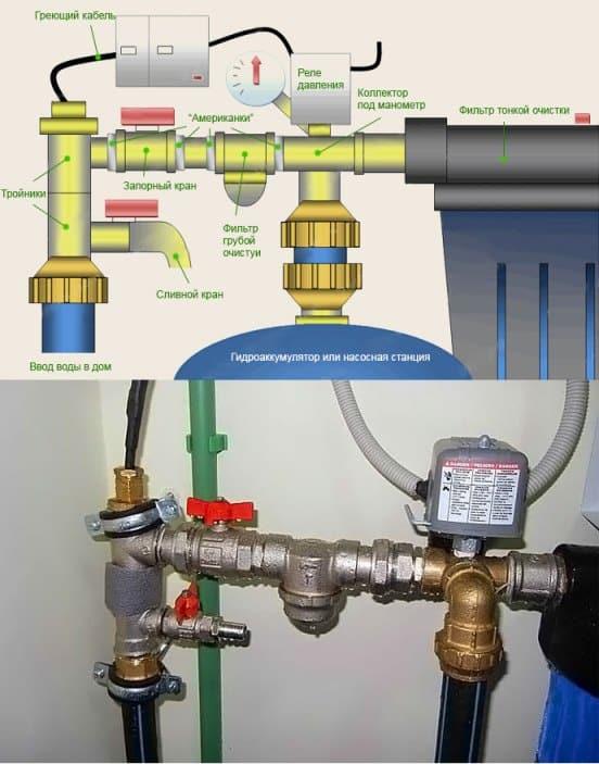 водонагреватель и клапаны