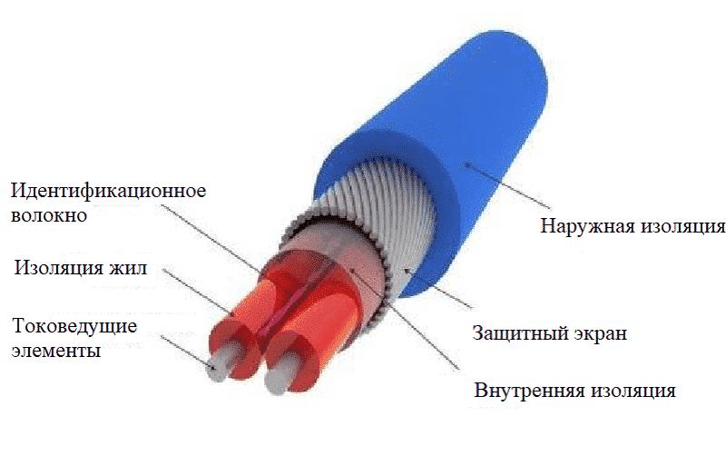 Конструкция двухжильного линейного кабеля